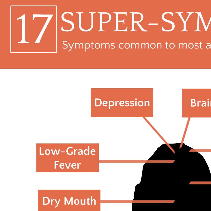Autoimmune Super-symptoms